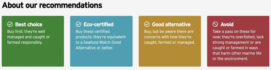 Monterey Bay Seafood Watch Program ratings explaination